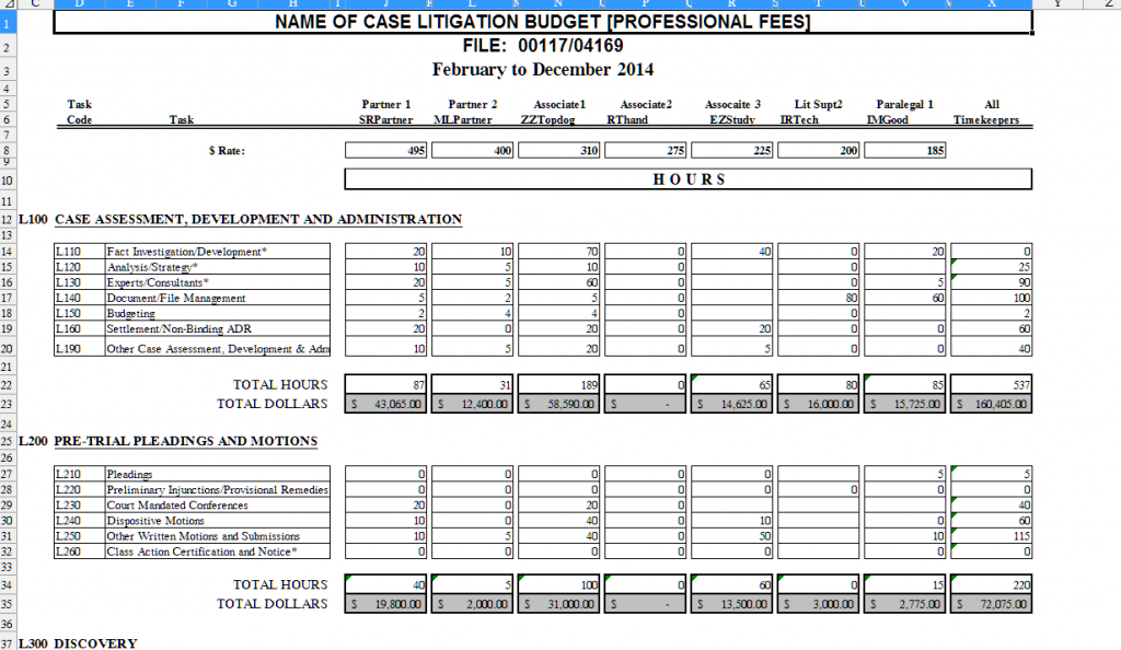The Lawyers Tool Box Litigation Task Based Budget Excel
